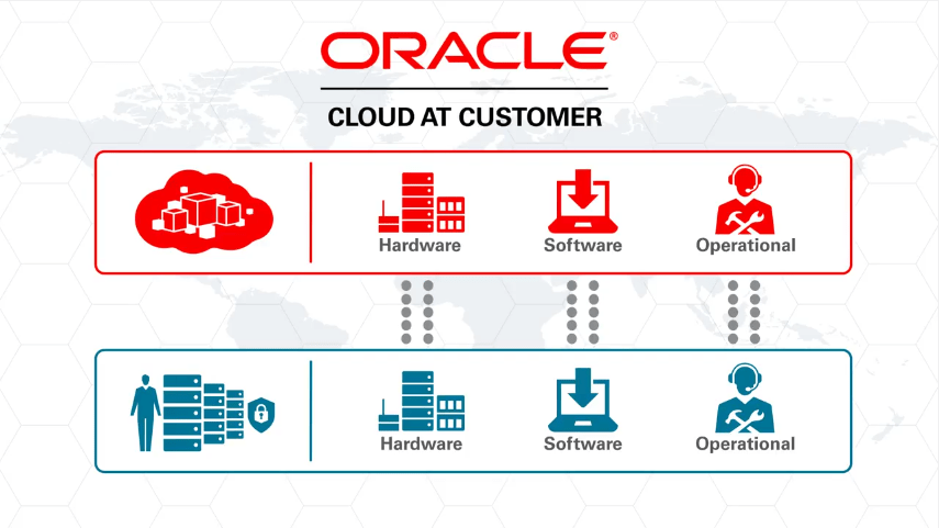 Modernizing Oracle Forms for the Cloud Era – CSTIC TV – PORTAL