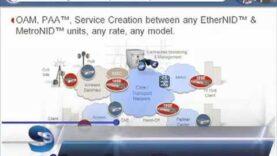 Accedian, evolución en monitoreo de redes