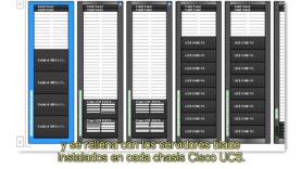 StruxureWare Data Centers Operations de Schneider Electric para Cisco UCS Manager