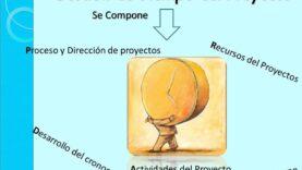 Administración de Proyectos – PMBOK