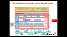 Agile BI con Virtualización de Datos