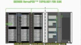 Consumo de Energía en el Data Center
