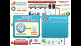 Detalles de Netconverg Monitor Full Solution