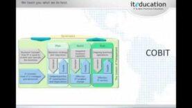TOGAF el framework para desarrollar SOA, BPM, ITIL, y COBIT