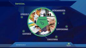 Alinear TI con las metas empresariales usando COBIT.