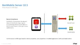 Mobility Master Class: XenMobile Server, Cloud, and ShareFile updates.