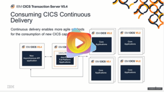 CICS V5.4 overview webcast