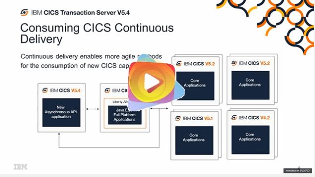 CICS V5.4 overview webcast