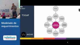 Modelado de requerimientos para el desarrollo de software.