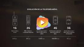 Así será el 5G que cambiará
