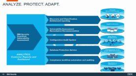 Vulnerability Asssessment for SAP HANA (Ingles) – Charla Técnica.