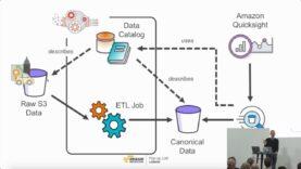 Análisis del Big Data sin servidor (Ingles).