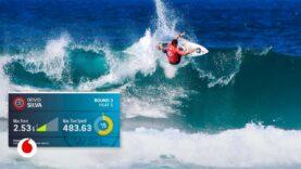 La revolución tecnológica del surf se hace desde Galicia.