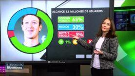 ¿Qué significa para Facebook el escándalo de Cambridge Analytica?