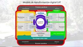 Implementación del modelo de transformación digital.