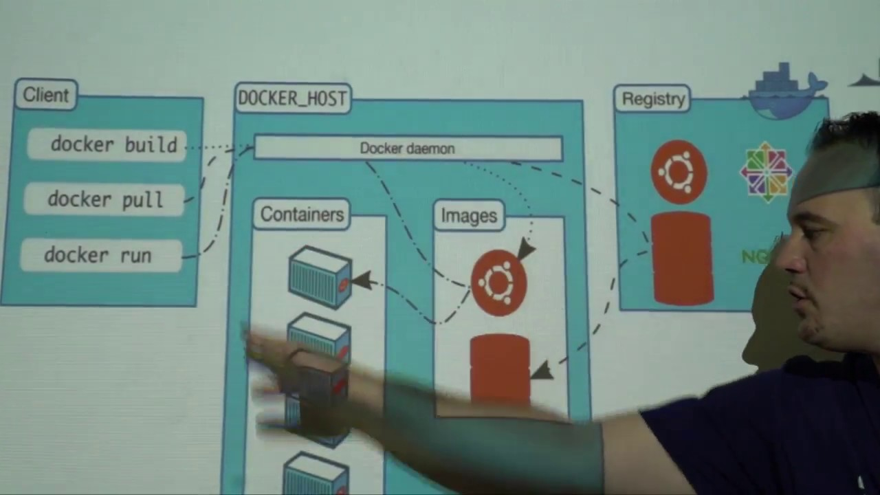 Base de datos Oracle en Docker.