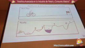 Analítica Avanzada en la Industria de Retail y Consumo Masivo.