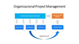 ¿Cómo implementar con éxito una PMO?