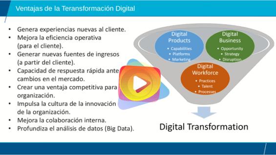 Hablemos de la Transformación Digital