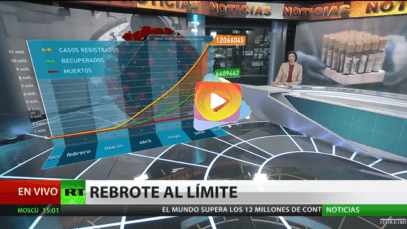 Seguna la ONU el Covid-19 puede agravar la crisis socioeconómica en América Latina