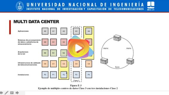Arquitectura de un Data Center
