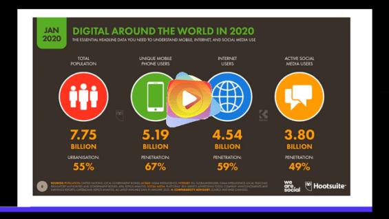 Transición Digital en los Negocios en esta nueva era