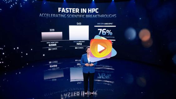 Presentamos los procesadores AMD EPYC de tercera generación para el centro de datos moderno
