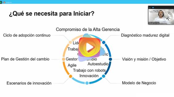 Industria 4.0: El reto de la Transformación Digital Corporativa