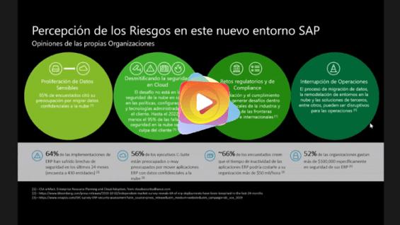 Detección de amenazas en SAP: visión práctica basada en IA