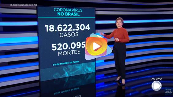 Covid19: Brasil registra 520.095 muertes, 2.029 en las últimas 24 horas