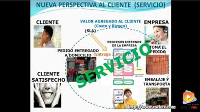 Qué es un producto o servicio en una empresa
