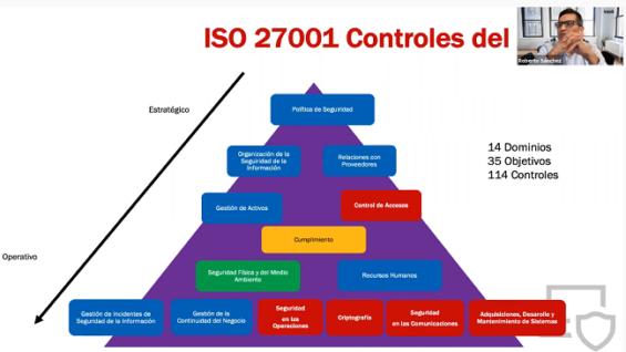 La ciberseguridad y la ISO 27001 en las empresas