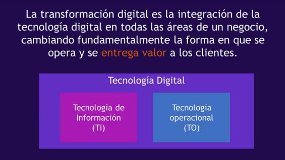 Impulso a la Transformación Digital con ITIL4