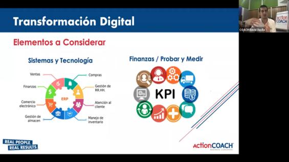 Transformación Digital: El nuevo hábito obligatorio para todas las empresas del mundo
