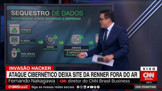 Brasil: El ataque cibernético deja el sitio de Renner fuera del aire
