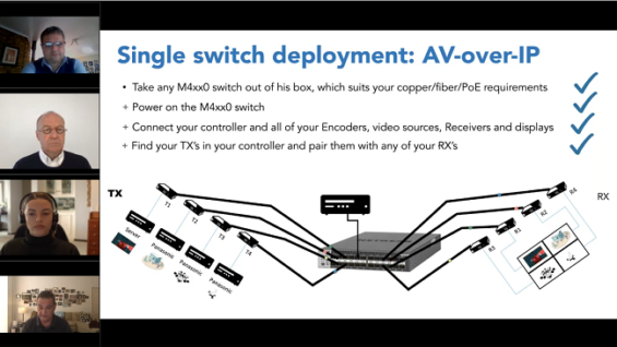 Switches Netgear diseñados para AV sobre IP