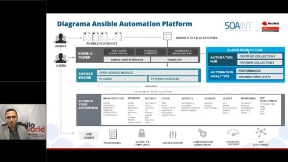 Automatización de TI en sector gobierno