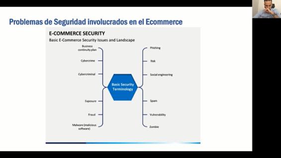 Tendencias del Ecommerce y la Ciberseguridad para triunfar en la Red